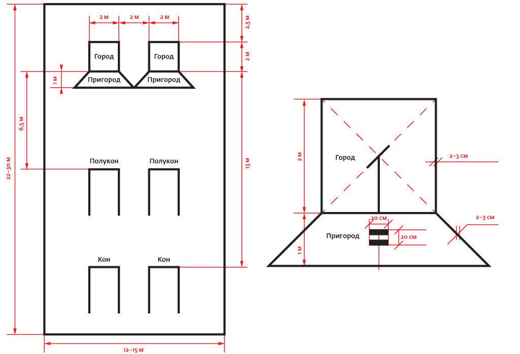 План-схема площадки для игры в