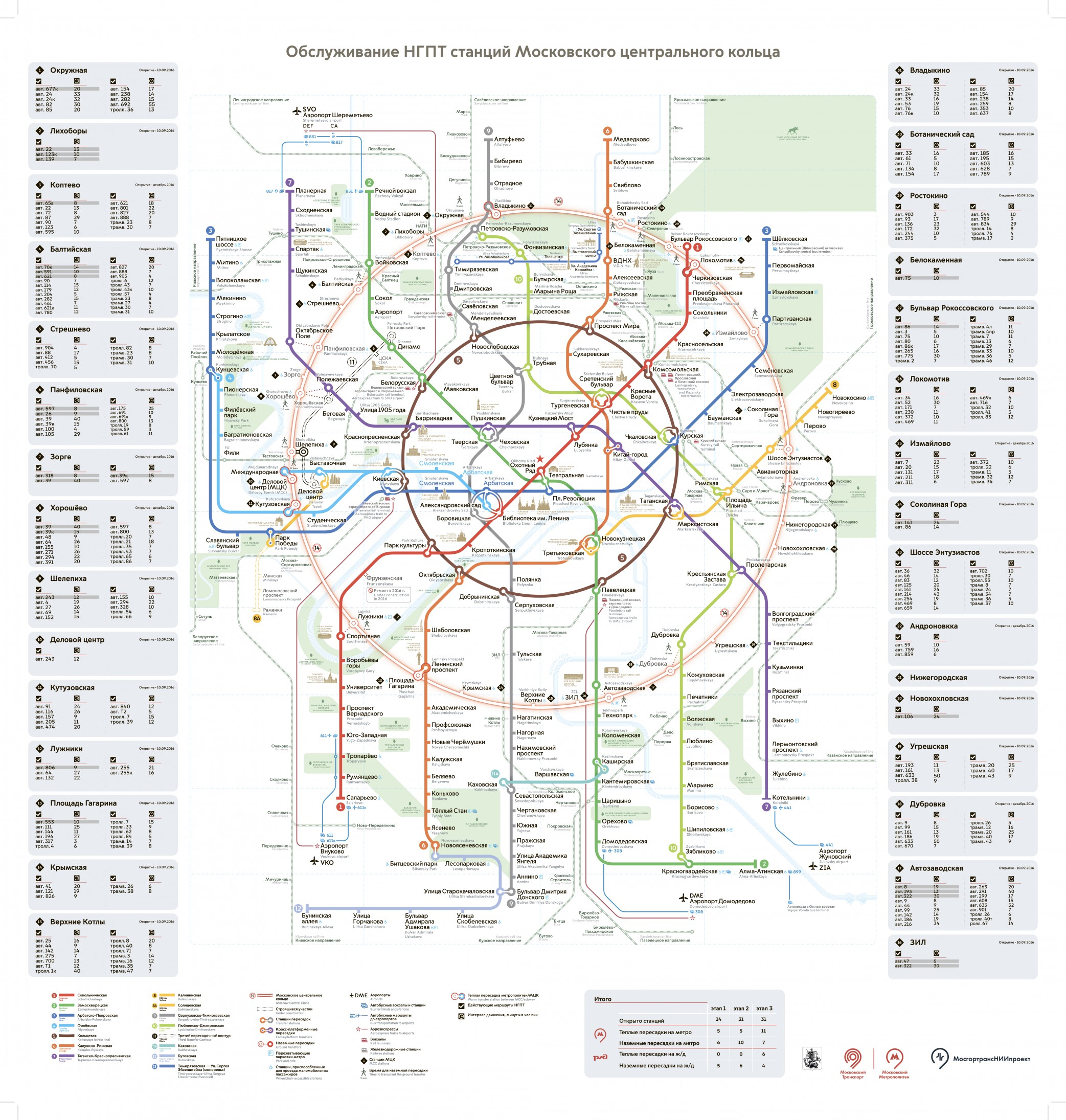Схема мцк московское центральное фото 680