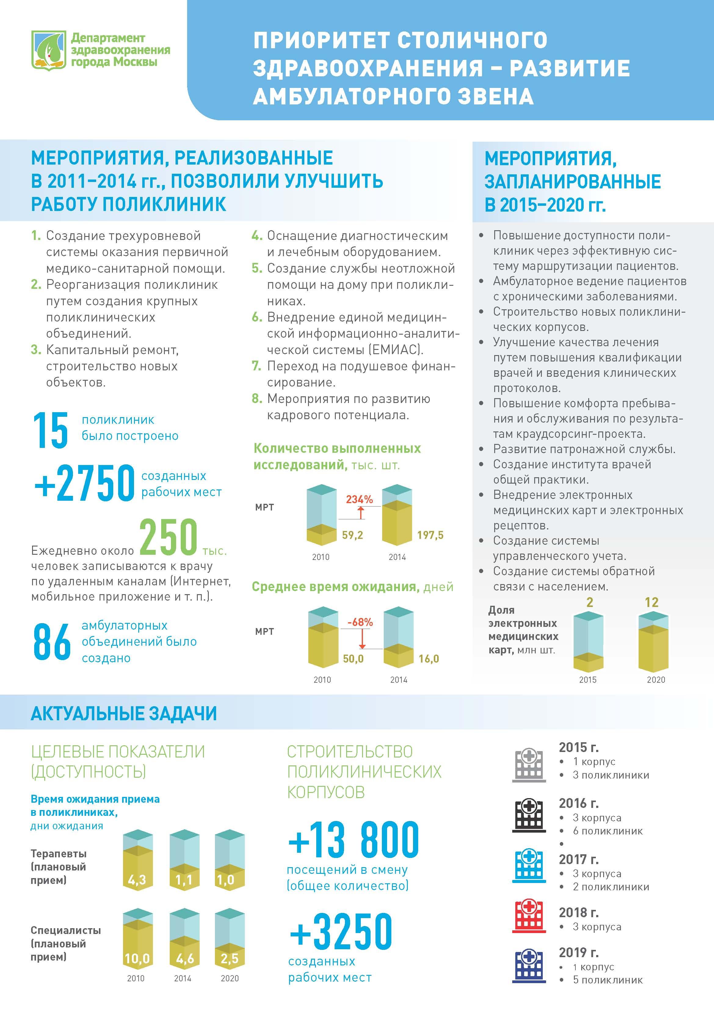 Медицинская справка для соревнований Зеленоградский административный округ гастроскопия через