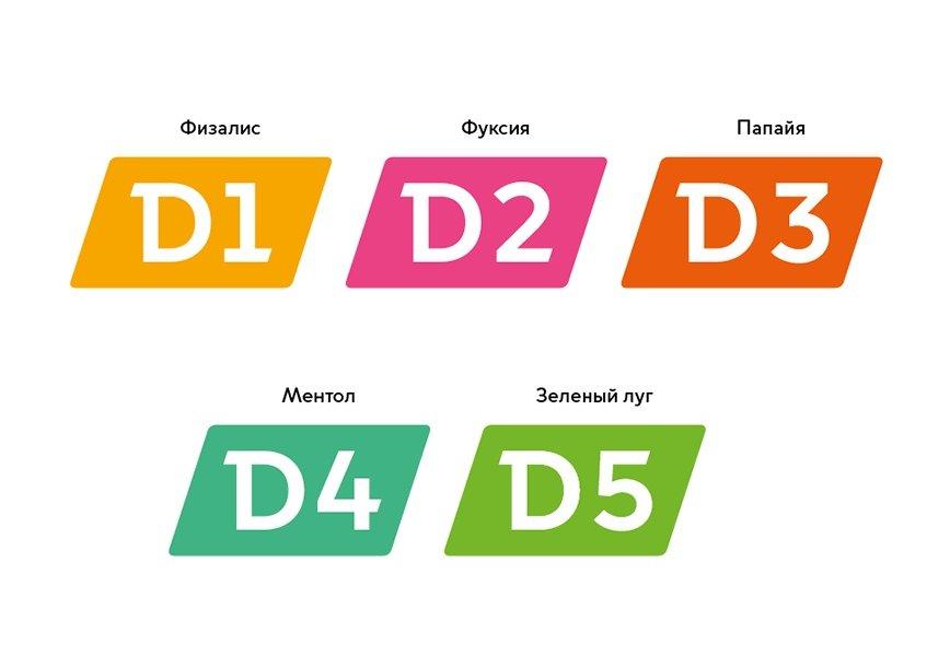 Стало известно, каким цветом МЦД-3 «Зеленоград – Раменское» будет обозначен на схеме