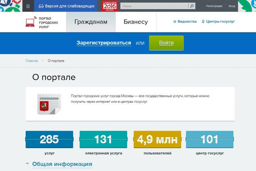Прикрепление к поликлинике Центральный административный округ Справка о беременности Ивановское